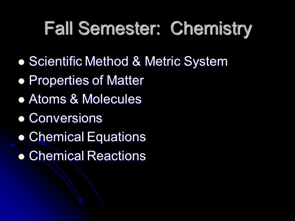 Fall Semester: Chemistry Scientific Method & Metric System Scientific Method & Metric System Properties of Matter Properties of Matter Atoms & Molecul