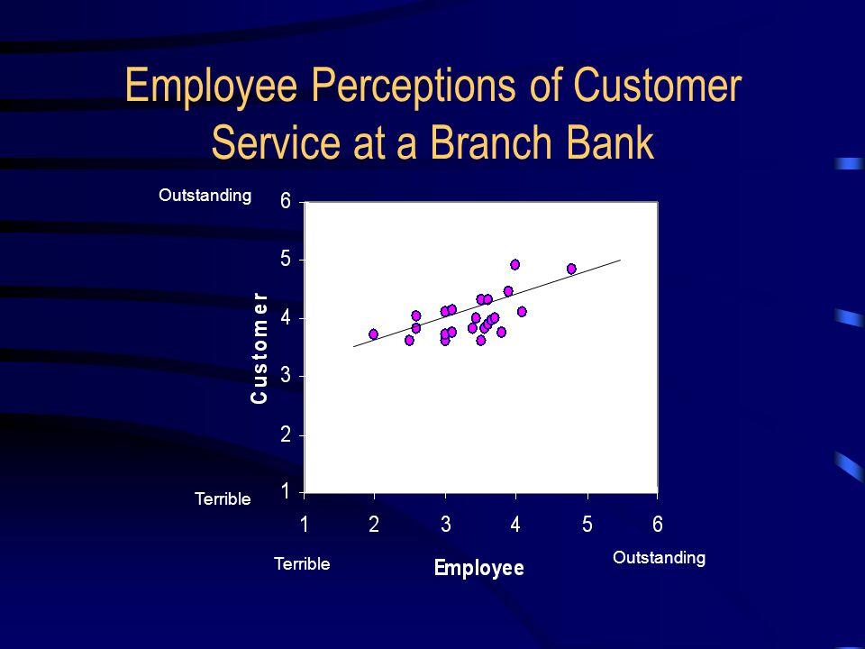 Service Profit Chain Internal quality drives employee satisfaction Employee satisfaction drives retention and productivity Employee retention and productivity drives service value.