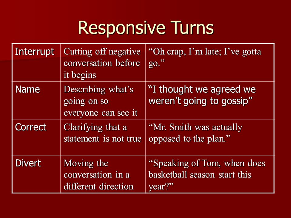 Responsive Turns Interrupt Cutting off negative conversation before it begins Oh crap, I'm late; I've gotta go. Name Describing what's going on so everyone can see it I thought we agreed we weren't going to gossip Correct Clarifying that a statement is not true Mr.