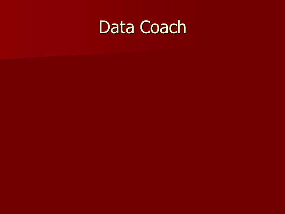 Data Coach
