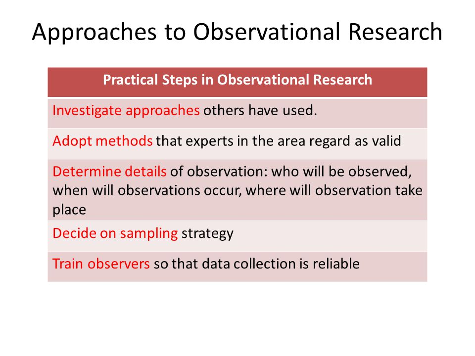 Approaches to Observational Research Practical Steps in Observational Research Investigate approaches others have used.