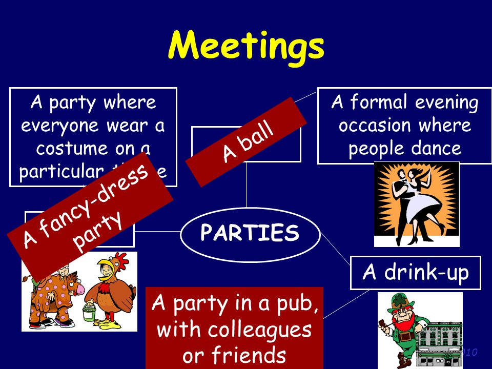 Defendi LA, 2010 Meetings A drink-up PARTIES A formal evening occasion where people dance A party where everyone wear a costume on a particular theme A ball A party in a pub, with colleagues or friends A fancy-dress party