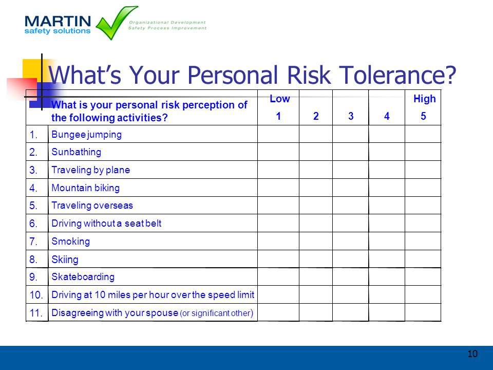 9 Personal Risk Tolerance How do we decide what is risky.