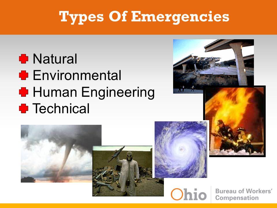 Types Of Emergencies Natural Environmental Human Engineering Technical