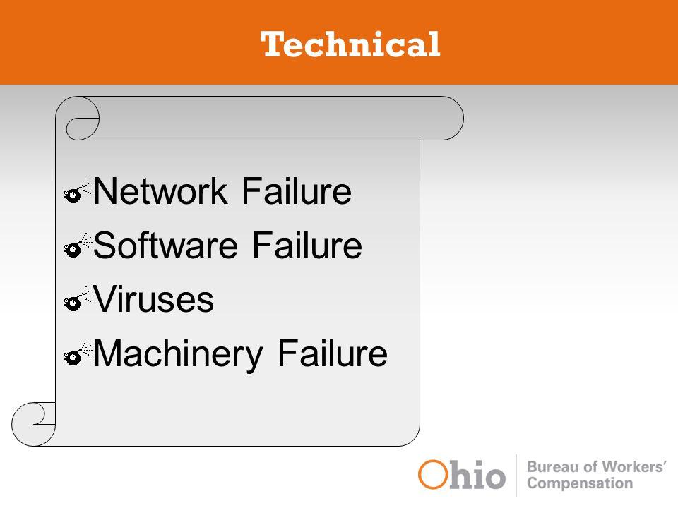 Technical Network Failure Software Failure Viruses Machinery Failure