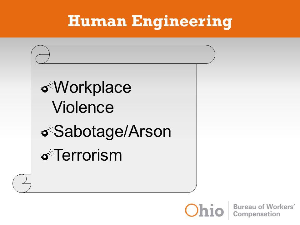 Human Engineering Workplace Violence Sabotage/Arson Terrorism