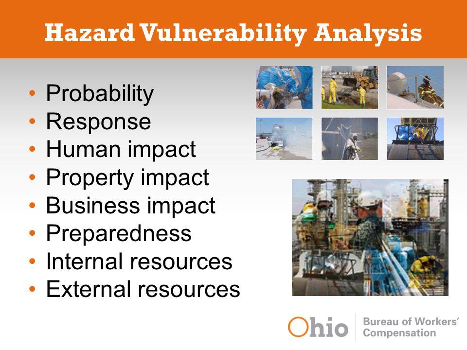 Hazard Vulnerability Analysis Probability Response Human impact Property impact Business impact Preparedness Internal resources External resources