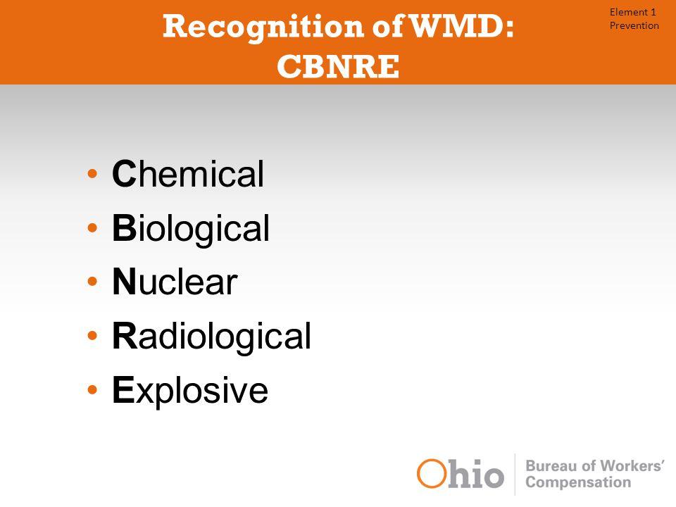 Recognition of WMD: CBNRE Chemical Biological Nuclear Radiological Explosive Element 1 Prevention