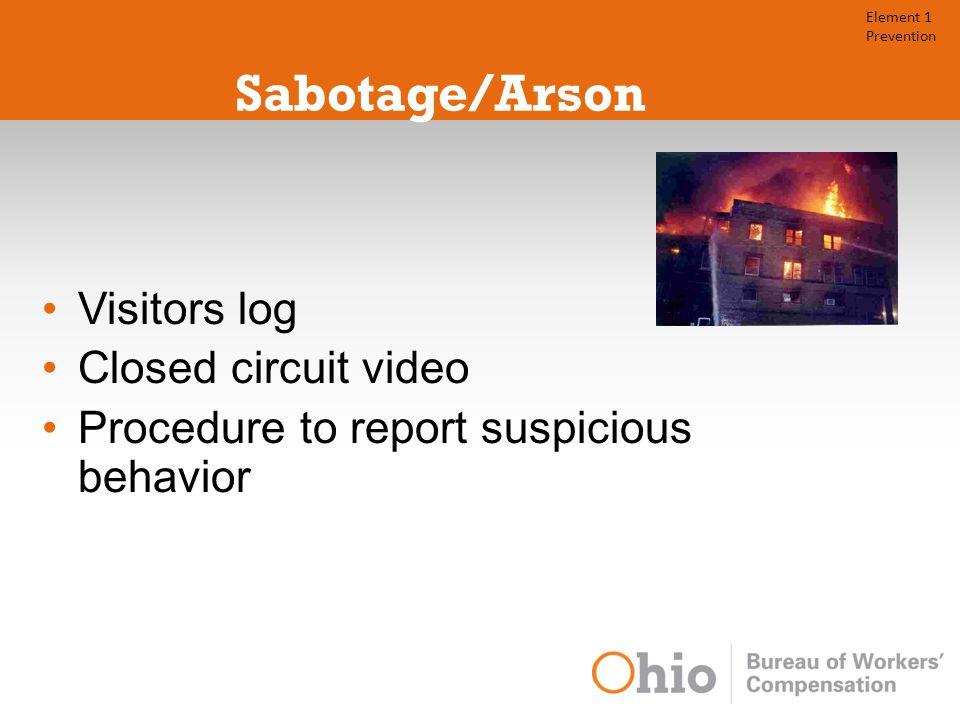 Sabotage/Arson Visitors log Closed circuit video Procedure to report suspicious behavior Element 1 Prevention