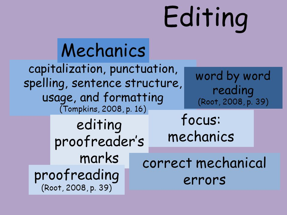 Editing capitalization, punctuation, spelling, sentence structure, usage, and formatting (Tompkins, 2008, p.