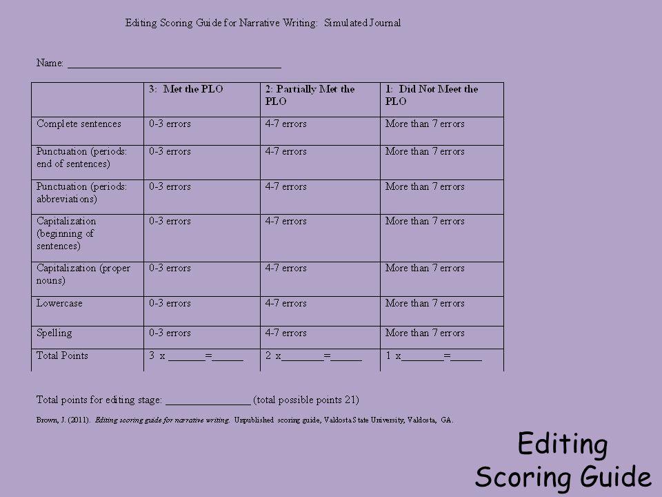 Editing Scoring Guide