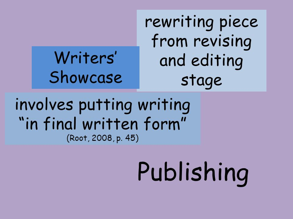 Publishing involves putting writing in final written form (Root, 2008, p.