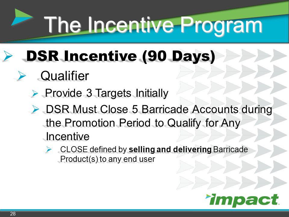  DSR Incentive (90 Days)  Spiff  $1.50/Cs  Fragrance Stix  Urinal Mats  Dryer Mats  $1.00/Cs  Large Hygiene Screens  Small Hygiene Screens The Incentive Program 29