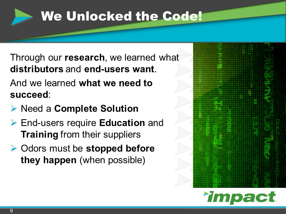 High Tech Solutions with Low Tech Execution! Introducing Impact Products The Solution 10