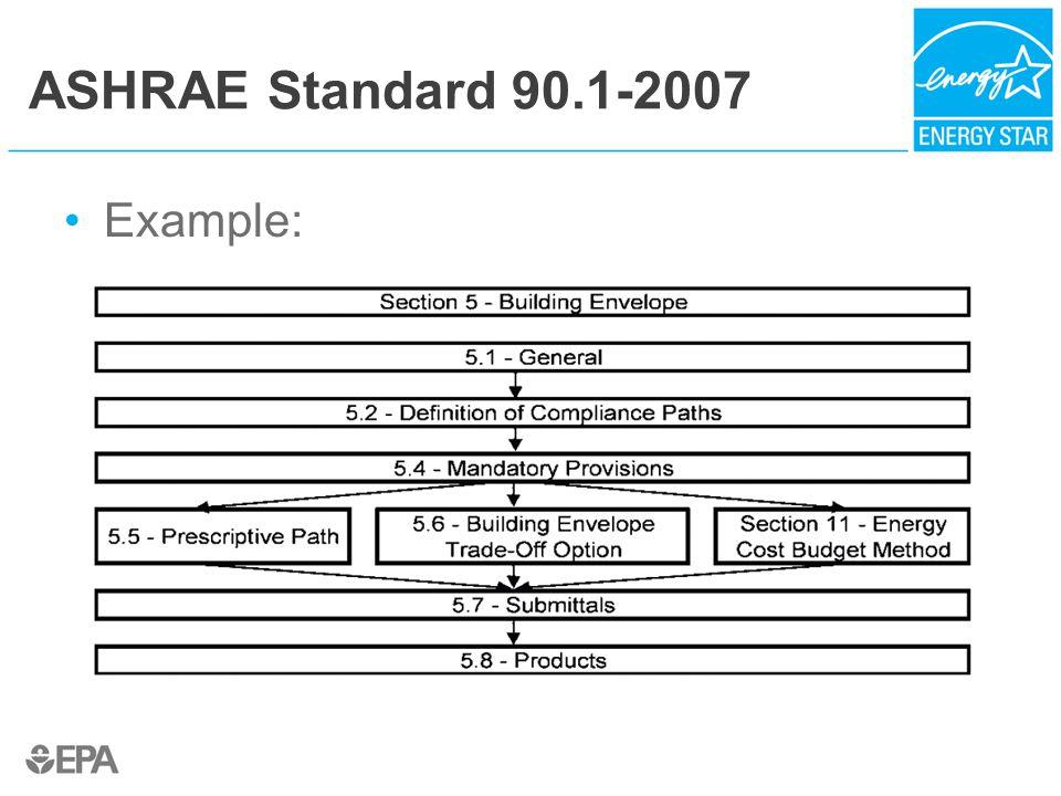 ASHRAE Standard 90.1-2007 Example: