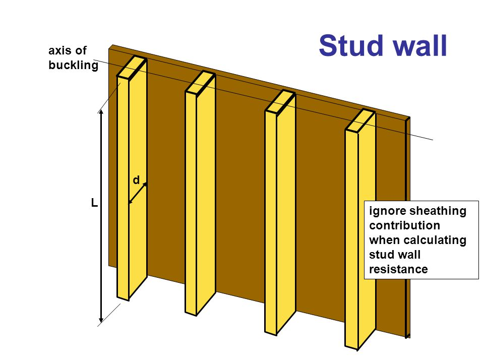 Stud wall axis of buckling d L ignore sheathing contribution when calculating stud wall resistance