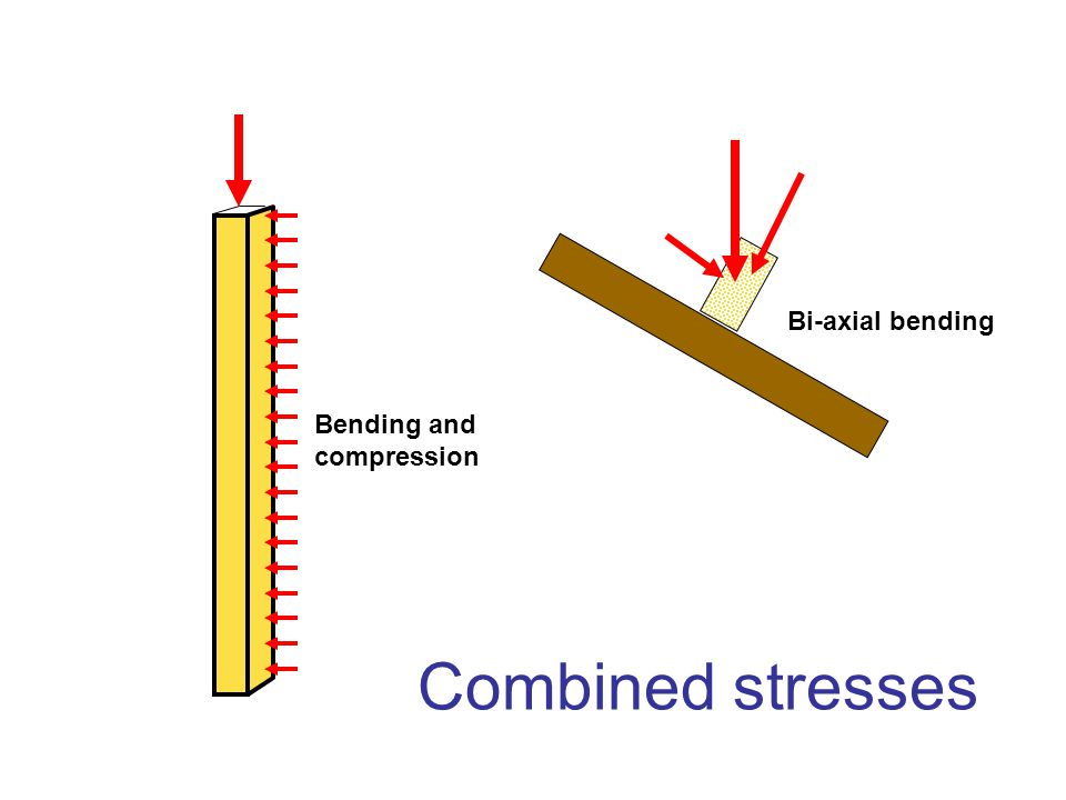 Combined stresses Bi-axial bending Bending and compression