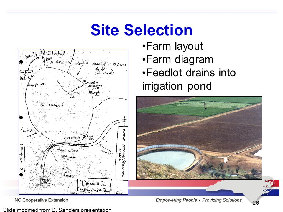 26 Farm layout Farm diagram Feedlot drains into irrigation pond t Site Selection Slide modified from D. Sanders presentation