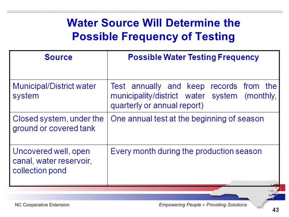 43 Water Source Will Determine the Possible Frequency of Testing SourcePossible Water Testing Frequency Municipal/District water system Test annually