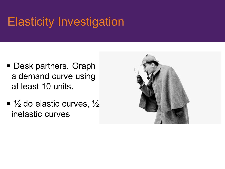 Elasticity Investigation  Desk partners. Graph a demand curve using at least 10 units.  ½ do elastic curves, ½ inelastic curves