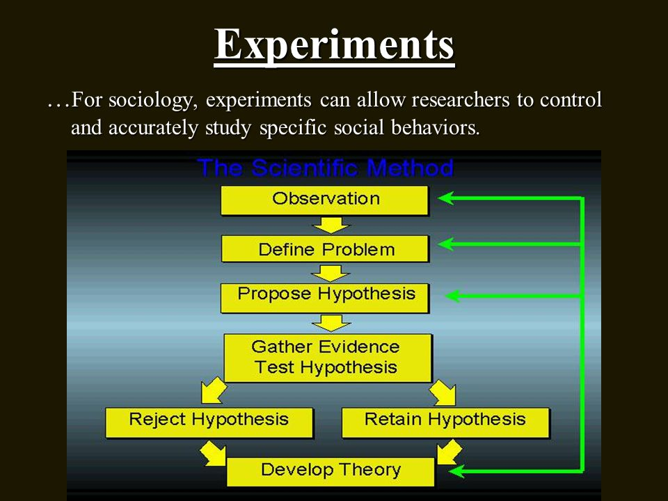 … For sociology, experiments can allow researchers to control and accurately study specific social behaviors. Experiments