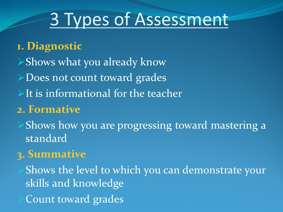 3 Types of Assessment 1.