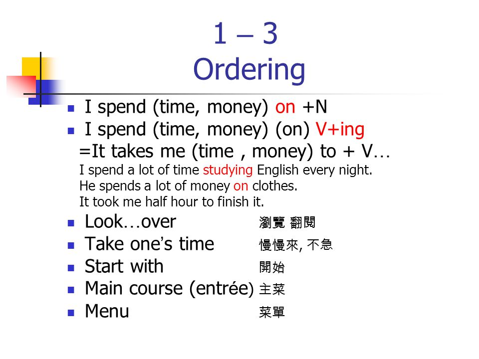 1 – 3 Ordering I spend (time, money) on +N I spend (time, money) (on) V+ing =It takes me (time, money) to + V … I spend a lot of time studying English