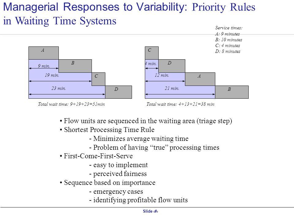 Slide 13 Service times: A: 9 minutes B: 10 minutes C: 4 minutes D: 8 minutes D A C B 9 min. 19 min. 23 min. Total wait time: 9+19+23=51min B D A C 4 m