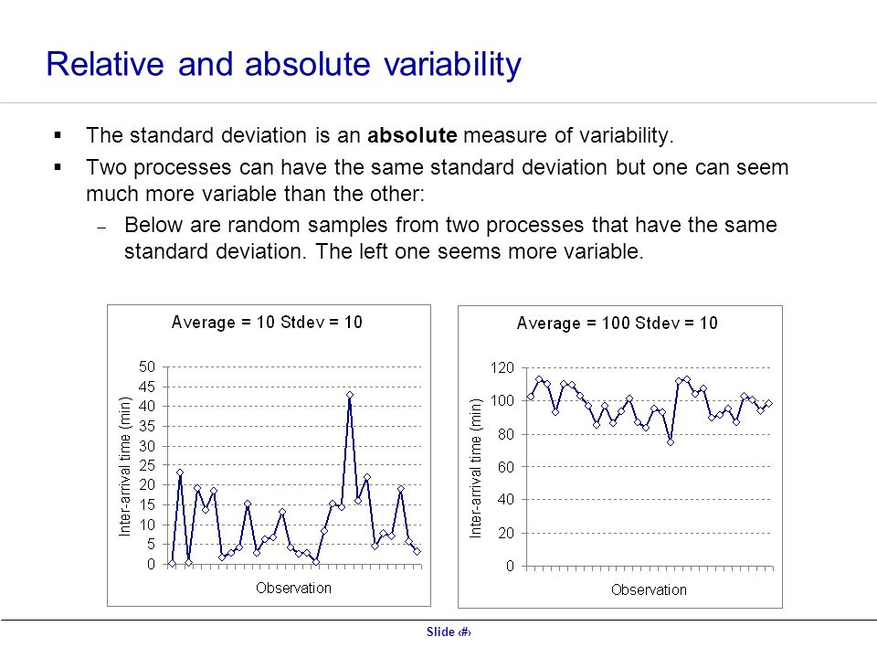 Slide 27 Relative and absolute variability  The standard deviation is an absolute measure of variability.  Two processes can have the same standard