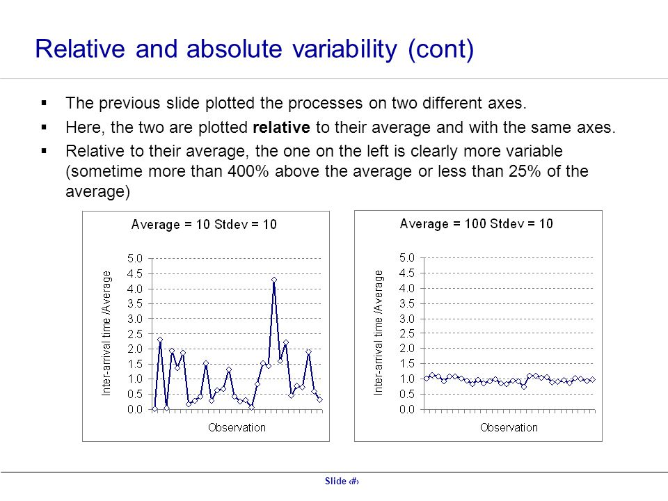 Slide 28 Relative and absolute variability (cont)  The previous slide plotted the processes on two different axes.  Here, the two are plotted relati