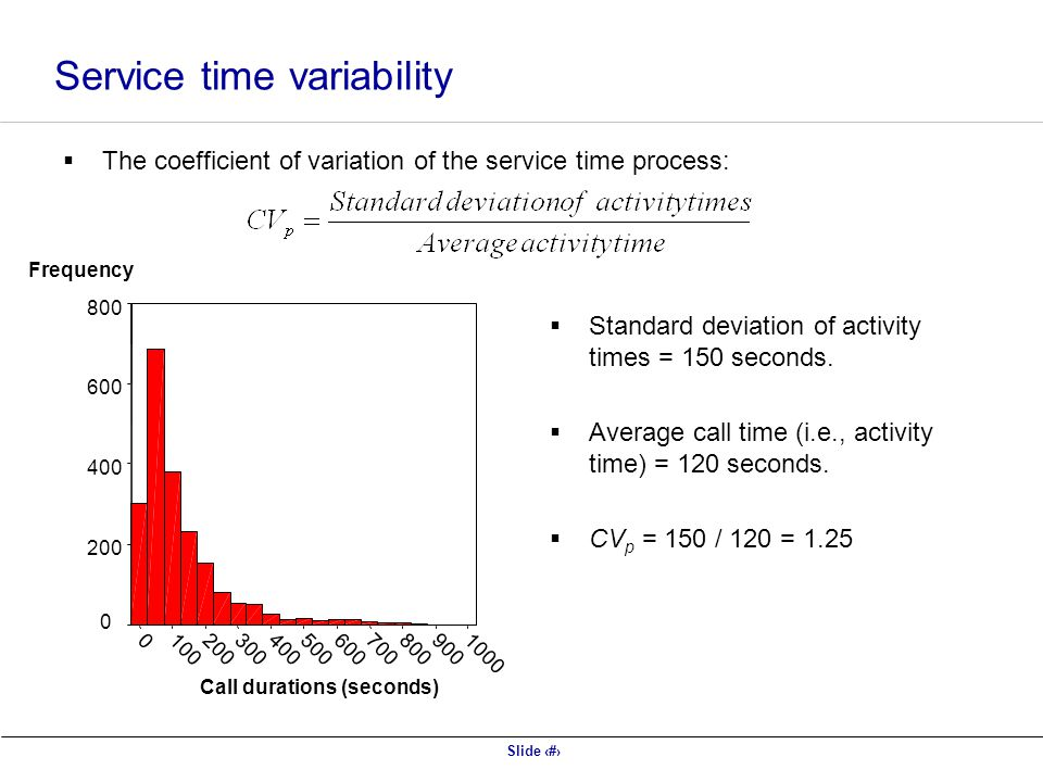 Slide 30  The coefficient of variation of the service time process: Service time variability 1000 900800700 600 500400300200 100 0 800 600 400 200 0 Call durations (seconds) Frequency  Standard deviation of activity times = 150 seconds.