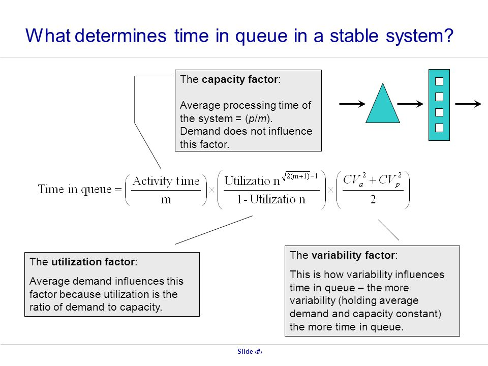 Slide 36 What determines time in queue in a stable system.