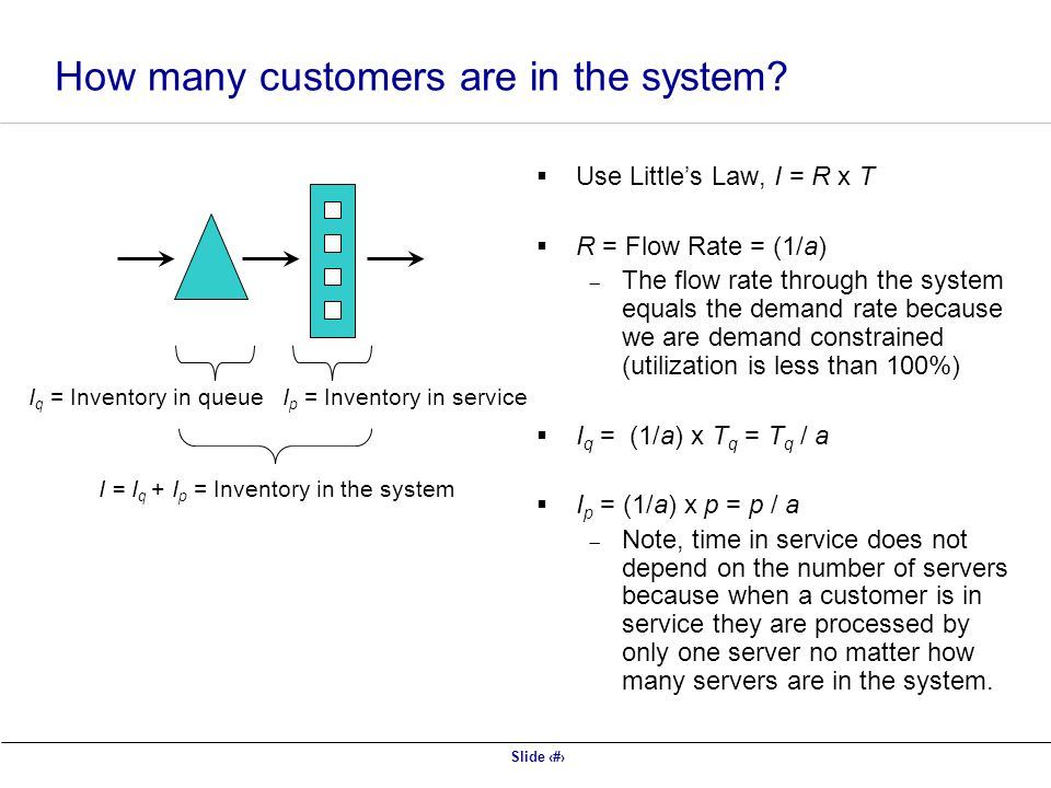 Slide 38 How many customers are in the system?  Use Little's Law, I = R x T  R = Flow Rate = (1/a)  The flow rate through the system equals the dem