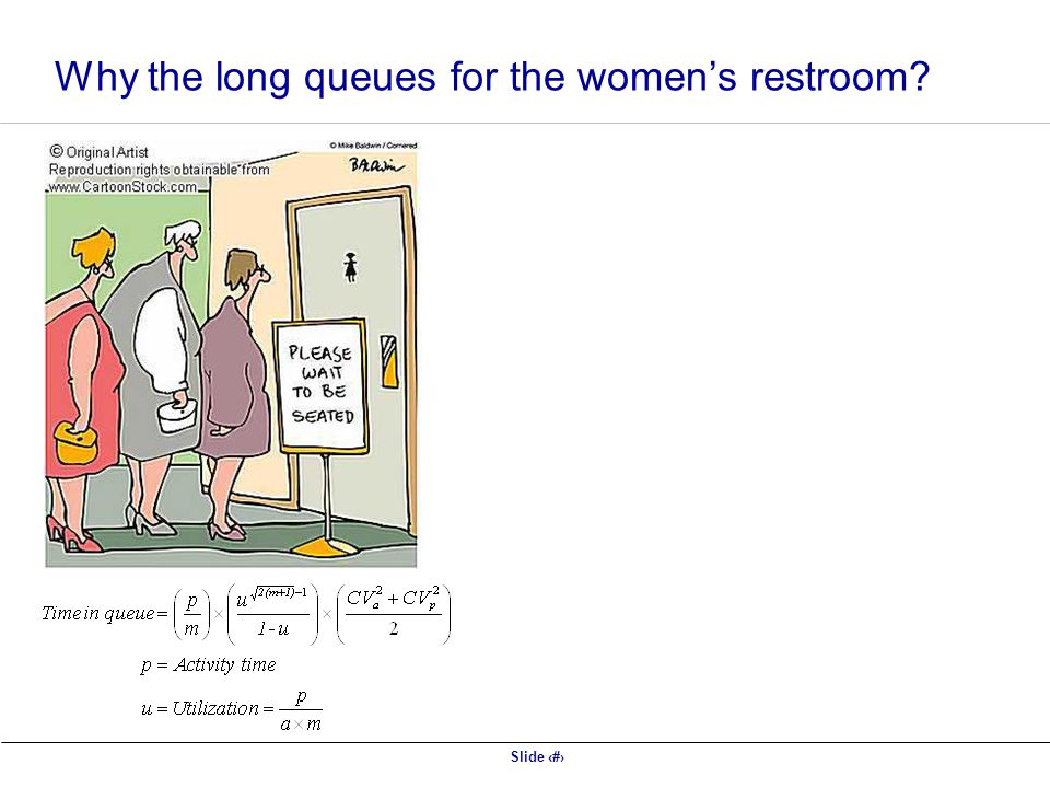 Slide 46 Why the long queues for the women's restroom?