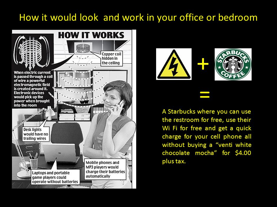 How it would look and work in your office or bedroom + = A Starbucks where you can use the restroom for free, use their Wi Fi for free and get a quick charge for your cell phone all without buying a venti white chocolate mocha for $4.00 plus tax.