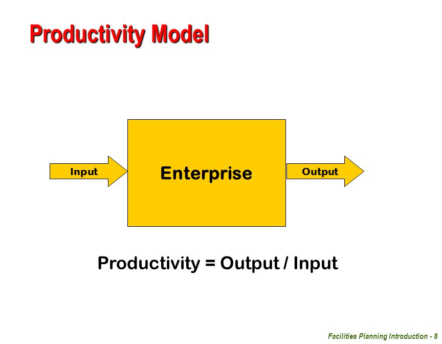 Facilities Planning Introduction - 8 Enterprise InputOutput Productivity = Output / Input Productivity Model