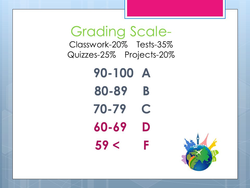 Grading Scale- Classwork-20% Tests-35% Quizzes-25% Projects-20% 90-100 A 80-89 B 70-79 C 60-69 D 59 < F