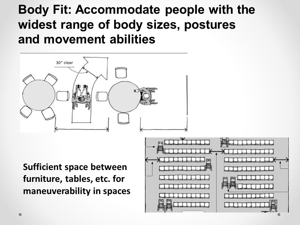 Body Fit: Accommodate people with the widest range of body sizes, postures and movement abilities Sufficient space between furniture, tables, etc. for