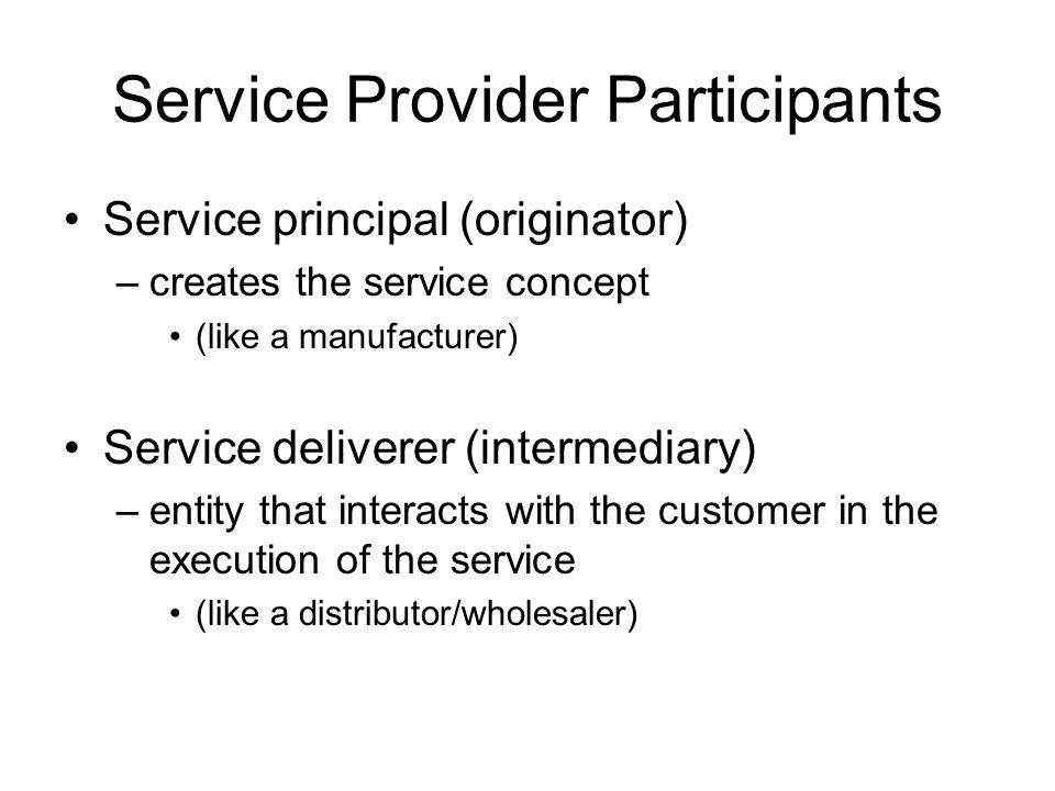 Service Provider Participants Service principal (originator) –creates the service concept (like a manufacturer) Service deliverer (intermediary) –enti