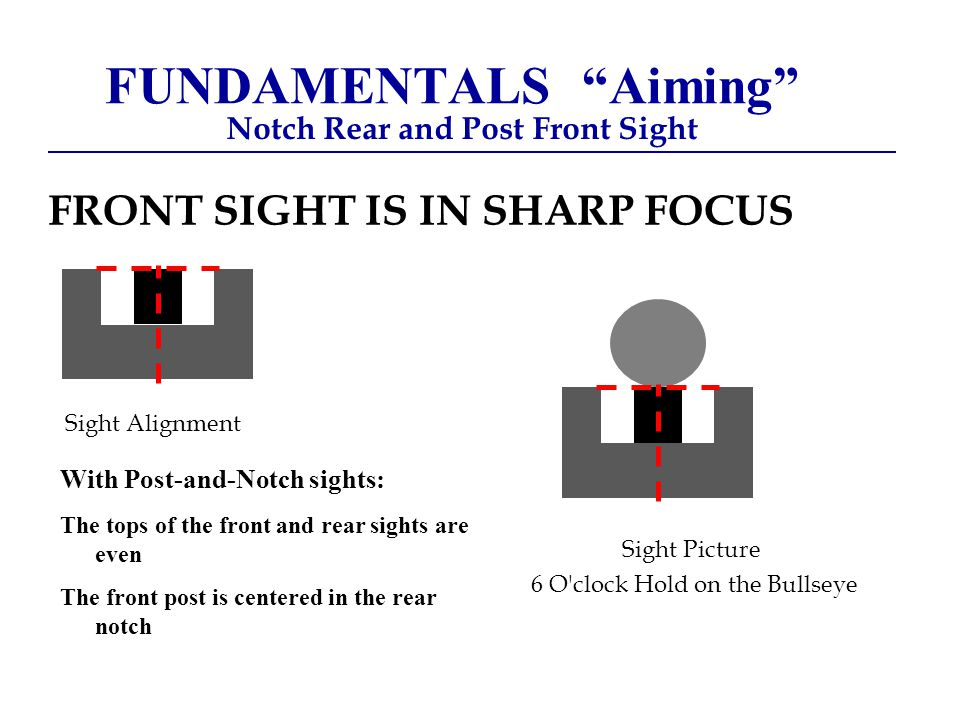 FUNDAMENTALS Aiming Notch Rear and Post Front Sight FRONT SIGHT IS IN SHARP FOCUS Sight Alignment Sight Picture 6 O clock Hold on the Bullseye With Post-and-Notch sights: The tops of the front and rear sights are even The front post is centered in the rear notch