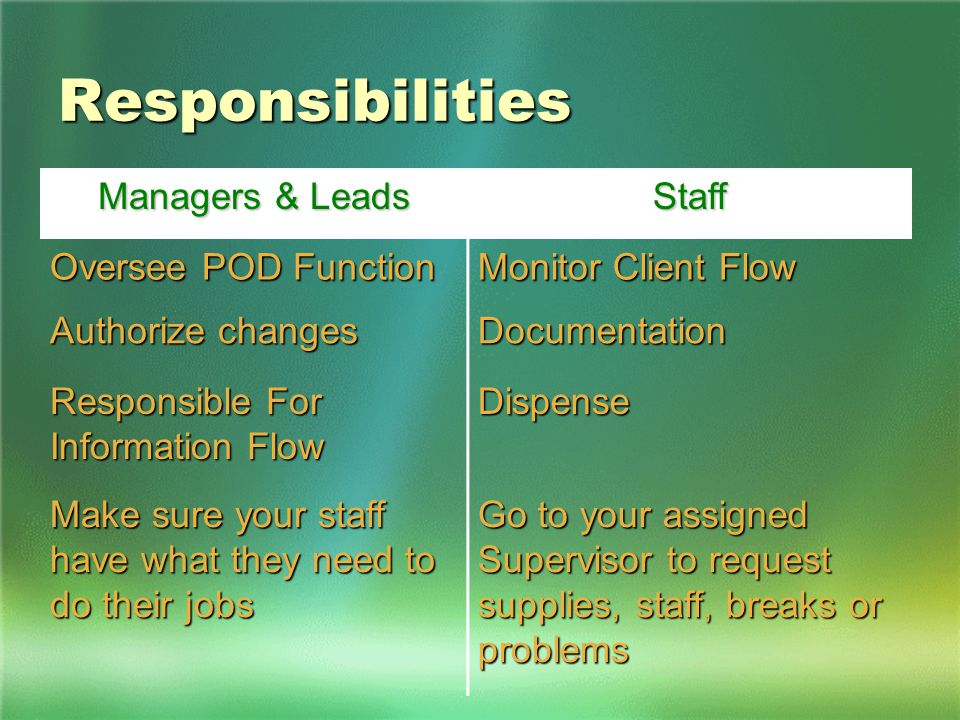 Responsibilities Managers & Leads Staff Oversee POD Function Monitor Client Flow Authorize changes Documentation Responsible For Information Flow Dispense Make sure your staff have what they need to do their jobs Go to your assigned Supervisor to request supplies, staff, breaks or problems