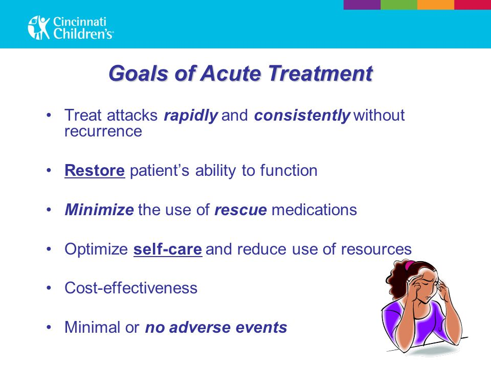 Treat attacks rapidly and consistently without recurrence Restore patient's ability to function Minimize the use of rescue medications Optimize self-c