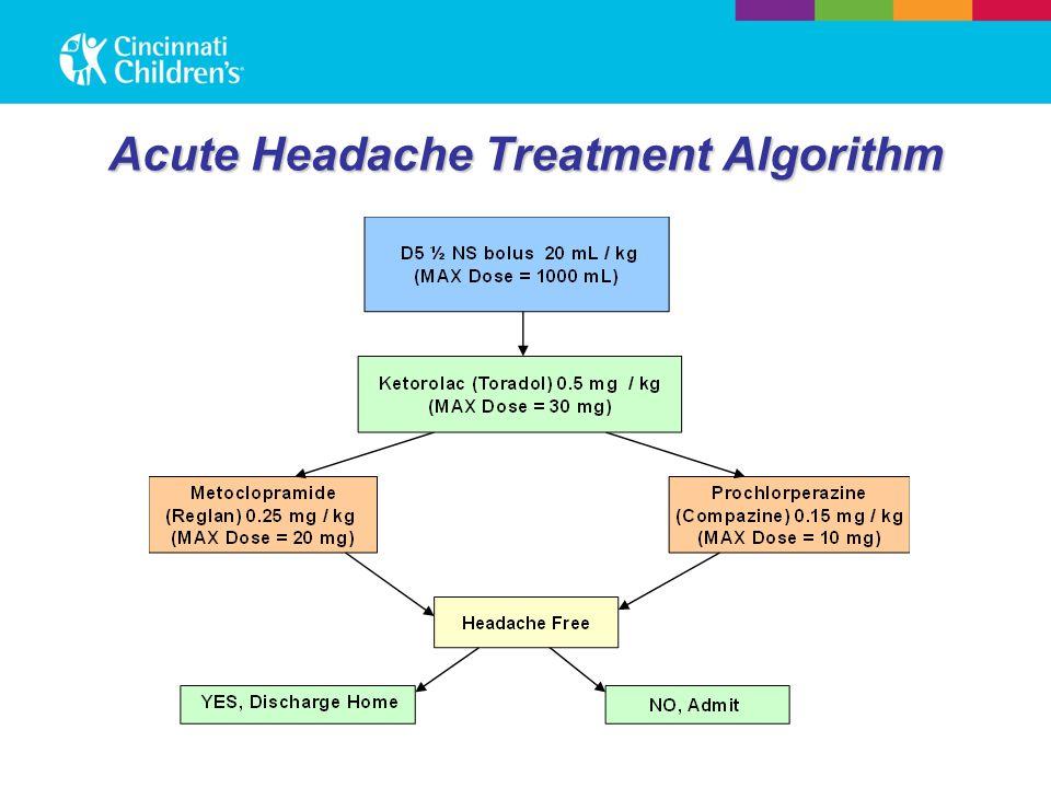 Acute Headache Treatment Algorithm