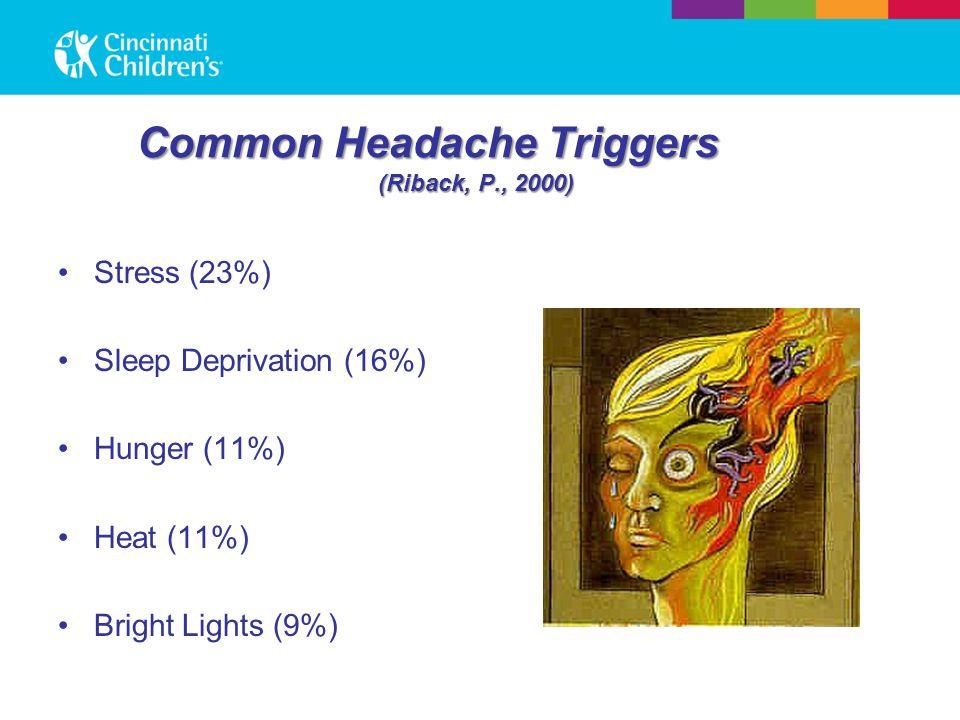 Common Headache Triggers (Riback, P., 2000) Stress (23%) Sleep Deprivation (16%) Hunger (11%) Heat (11%) Bright Lights (9%)