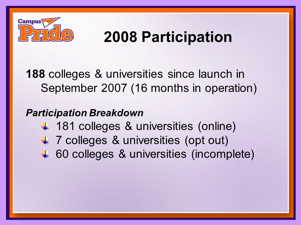 2008 Participation 188 colleges & universities since launch in September 2007 (16 months in operation) Participation Breakdown 181 colleges & universities (online) 7 colleges & universities (opt out) 60 colleges & universities (incomplete)