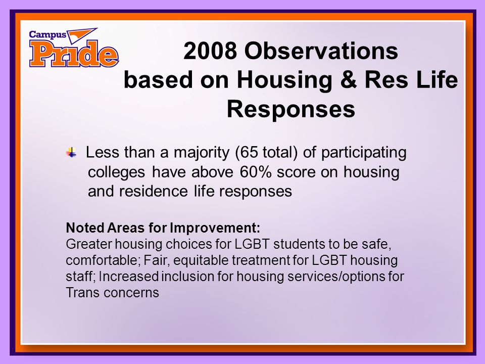 2008 Observations based on Housing & Res Life Responses Less than a majority (65 total) of participating colleges have above 60% score on housing and residence life responses Noted Areas for Improvement: Greater housing choices for LGBT students to be safe, comfortable; Fair, equitable treatment for LGBT housing staff; Increased inclusion for housing services/options for Trans concerns