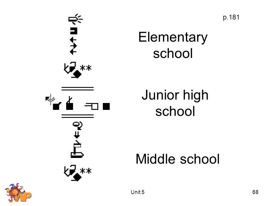 Unit 568 Elementary school p.181 Junior high school Middle school
