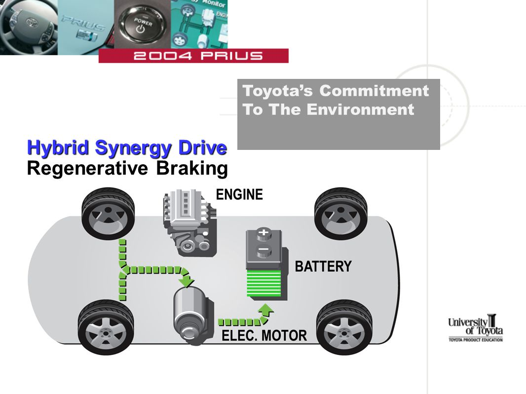 Hybrid Synergy Drive Regenerative Braking Toyota's Commitment To The Environment