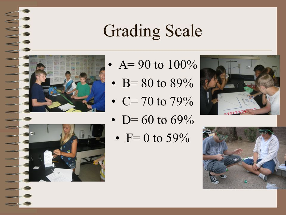 Grading Scale A= 90 to 100% B= 80 to 89% C= 70 to 79% D= 60 to 69% F= 0 to 59%