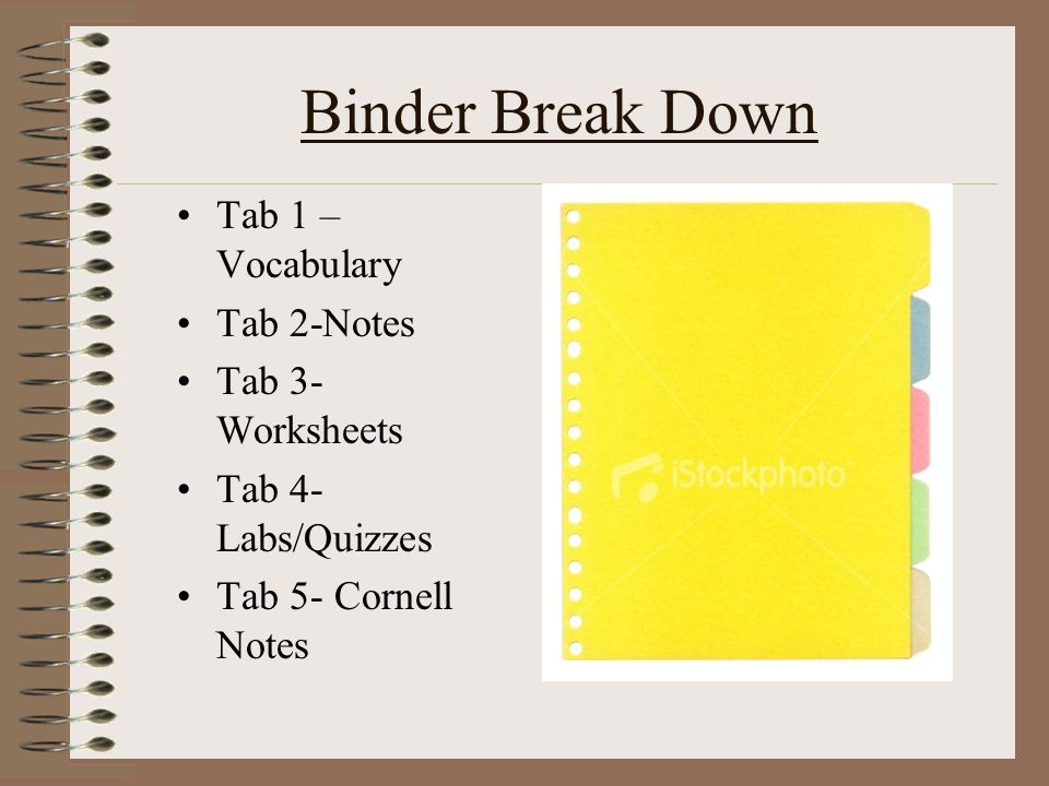 Binder Break Down Tab 1 – Vocabulary Tab 2-Notes Tab 3- Worksheets Tab 4- Labs/Quizzes Tab 5- Cornell Notes